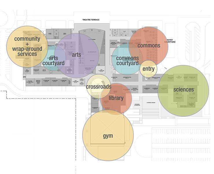 Madison High School Master Plan