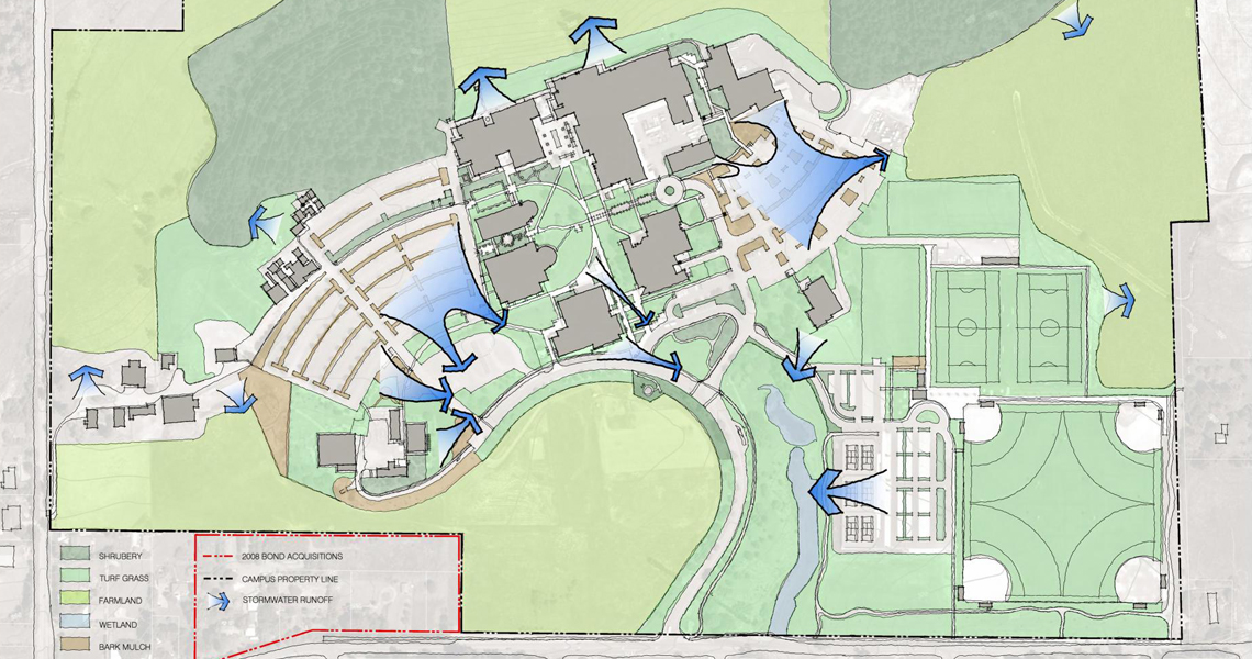 Rock Creek Master Plan