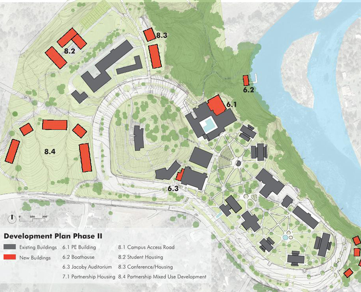 Umpqua Community College Master Plan